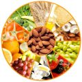 Углеводная диета для похудения и ее особенности