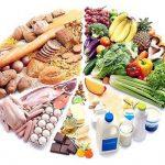 Диета при хроническом холецистите: практические советы